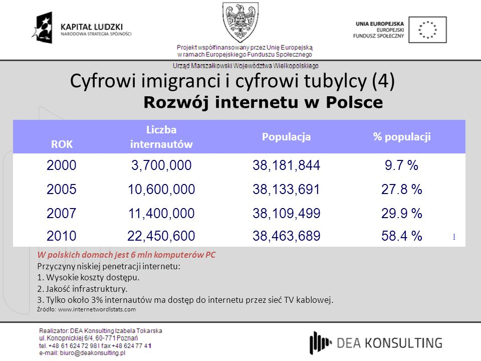 Cyfrowi imigranci i cyfrowi tubylcy (4)