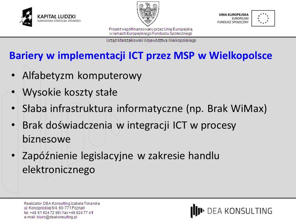 Bariery w implementacji ICT przez MSP w Wielkopolsce