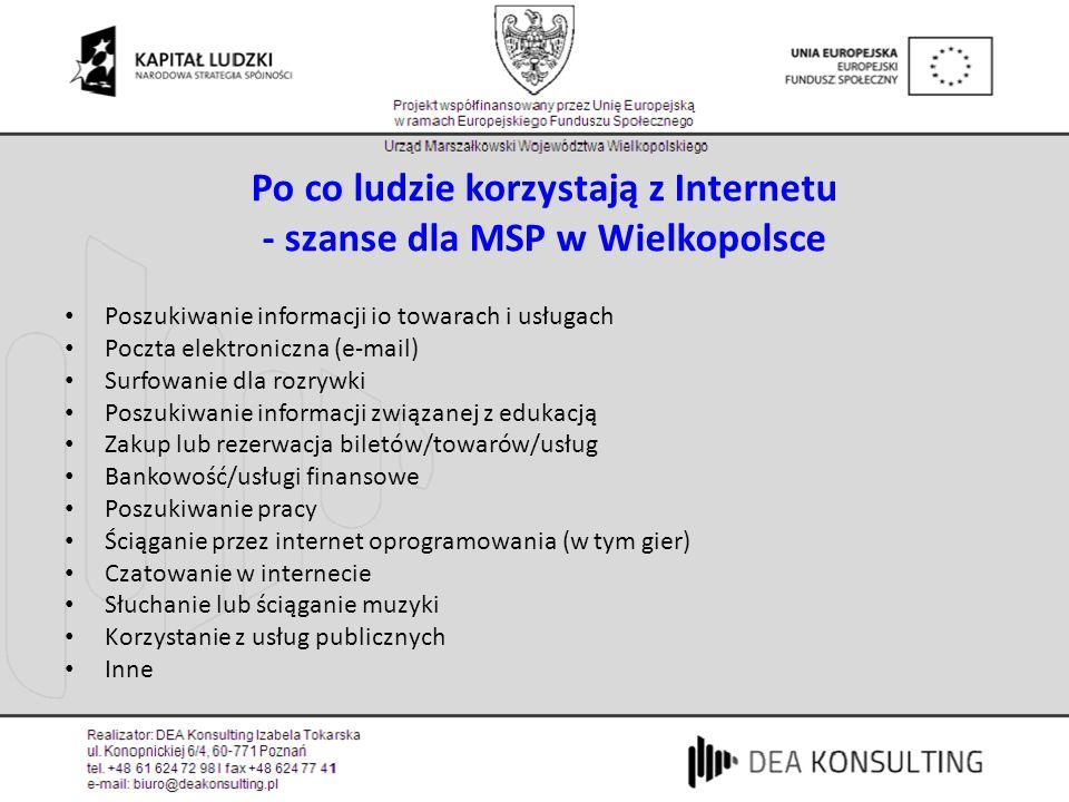 Po co ludzie korzystają z Internetu - szanse dla MSP w Wielkopolsce