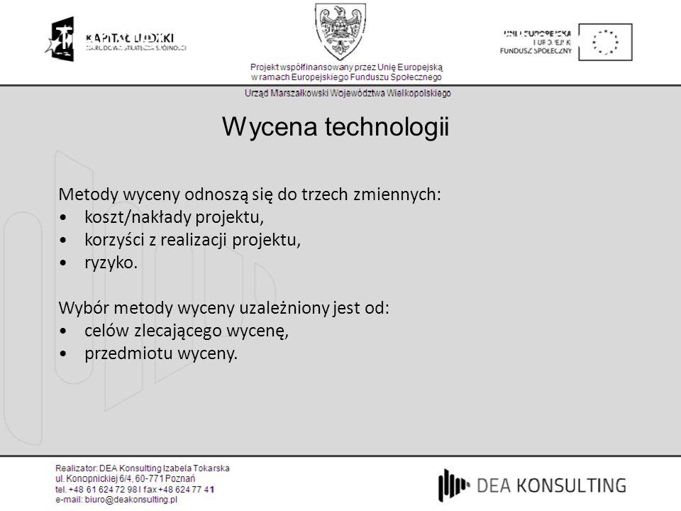 Transfer technologii – wycena technologii