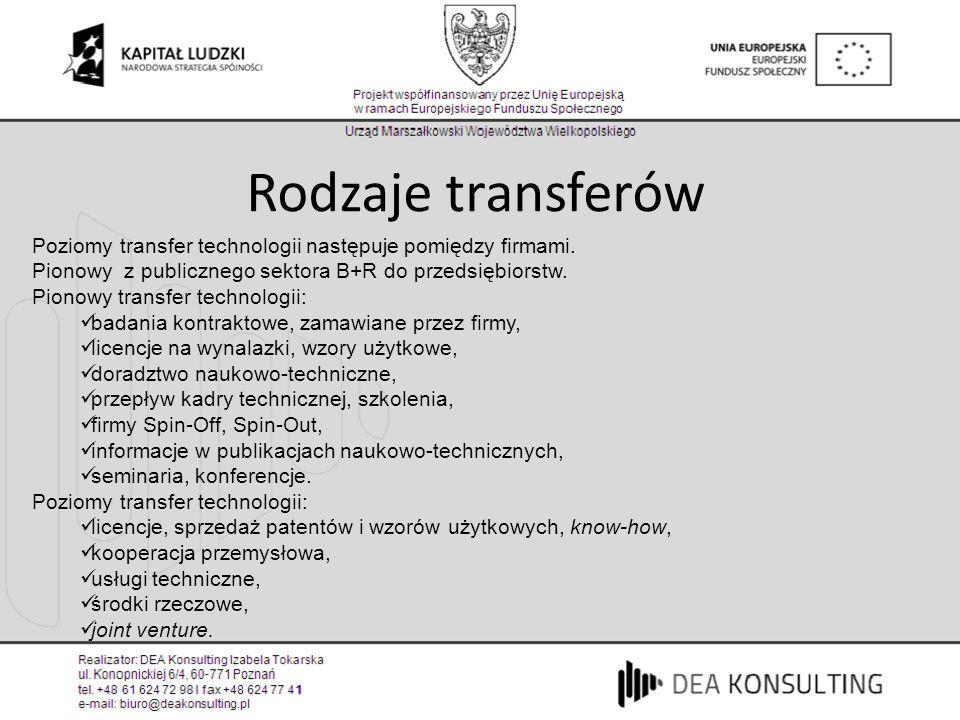 Rodzaje transferów Poziomy transfer technologii następuje pomiędzy firmami. Pionowy z publicznego sektora B+R do przedsiębiorstw.