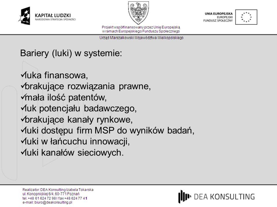 Bariery (luki) w systemie: