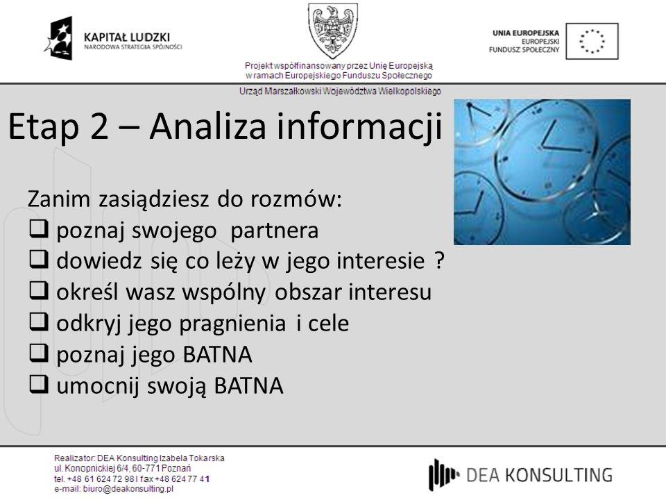 Etap 2 – Analiza informacji