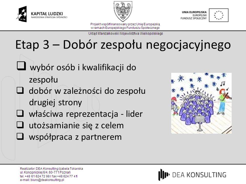 Etap 3 – Dobór zespołu negocjacyjnego