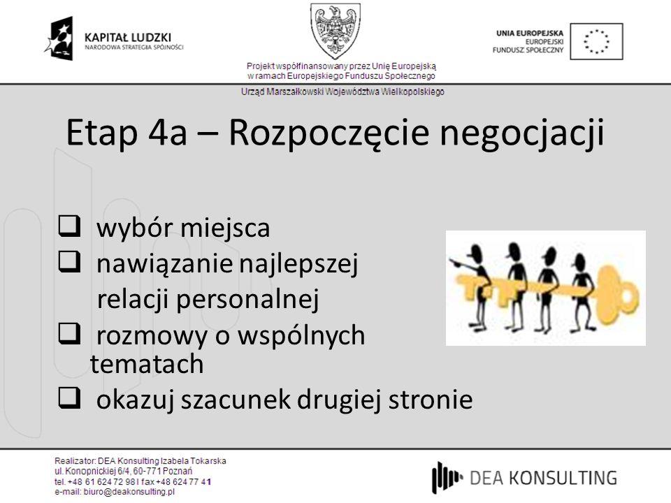 Etap 4a – Rozpoczęcie negocjacji