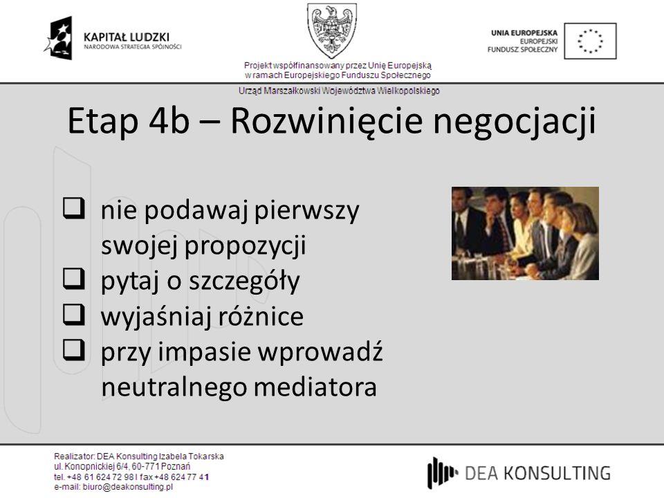 Etap 4b – Rozwinięcie negocjacji