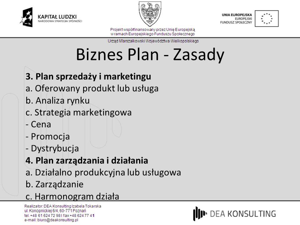 Biznes Plan - Zasady