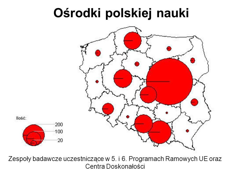 Ośrodki polskiej nauki