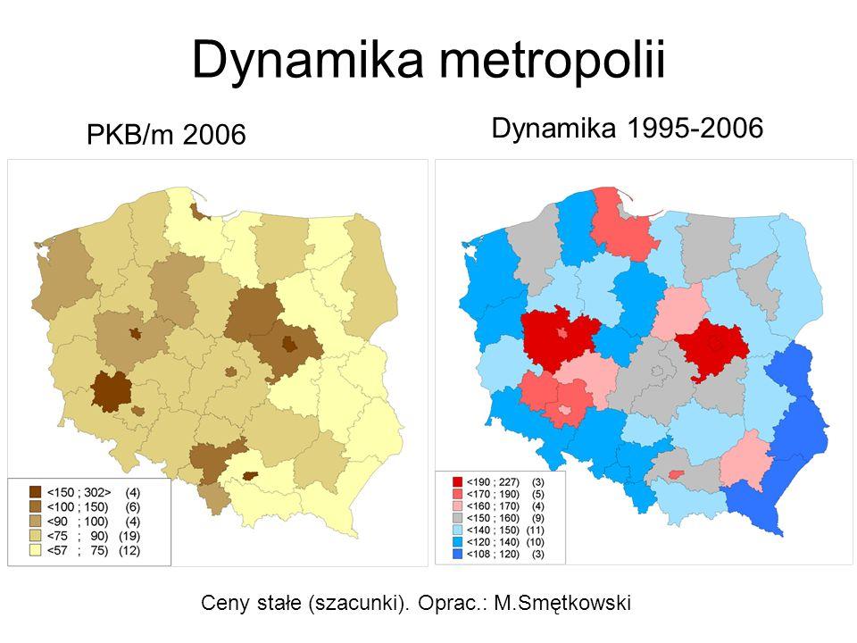 Dynamika metropolii Dynamika 1995-2006 PKB/m 2006