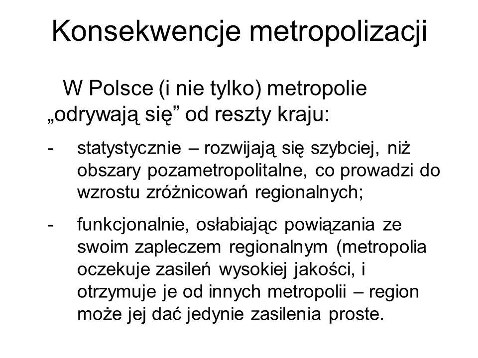 Konsekwencje metropolizacji