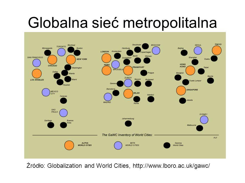 Globalna sieć metropolitalna