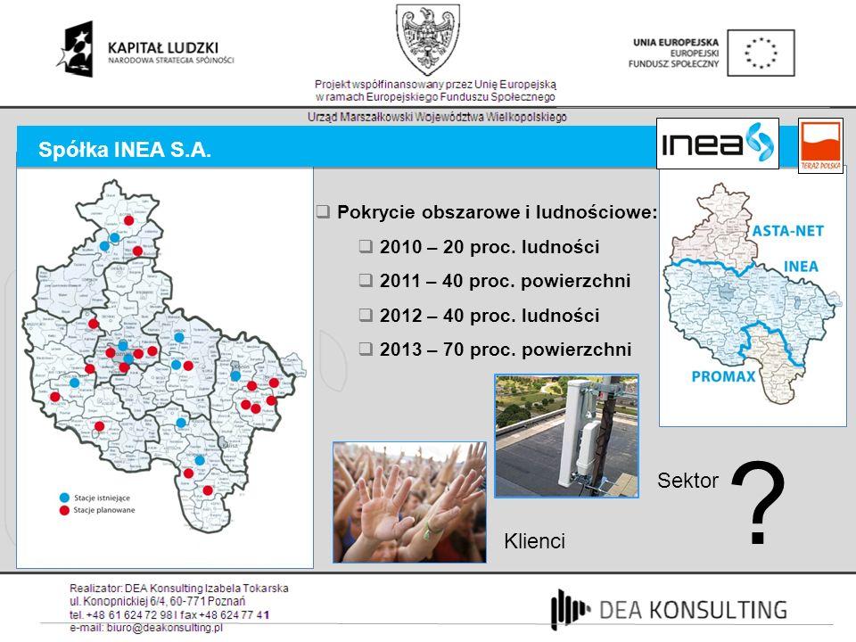 Spółka INEA S.A. Sektor Klienci Pokrycie obszarowe i ludnościowe: