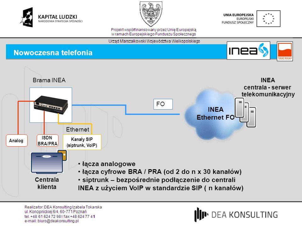 INEA centrala - serwer telekomunikacyjny Kanały SIP (siptrunk, VoIP)