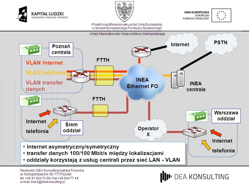 Internet asymetryczny/symetryczny