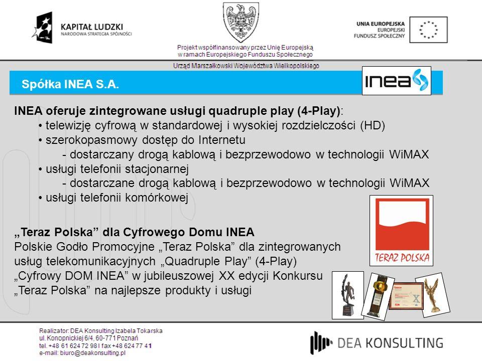 Spółka INEA S.A. INEA oferuje zintegrowane usługi quadruple play (4-Play): telewizję cyfrową w standardowej i wysokiej rozdzielczości (HD)