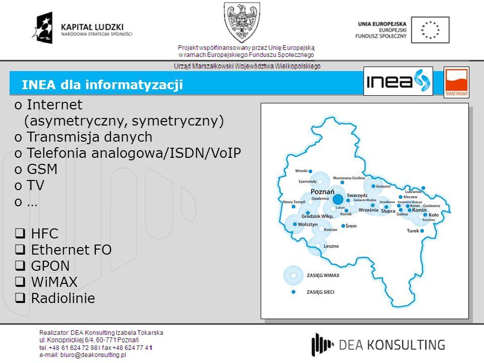 Internet (asymetryczny, symetryczny) Transmisja danych