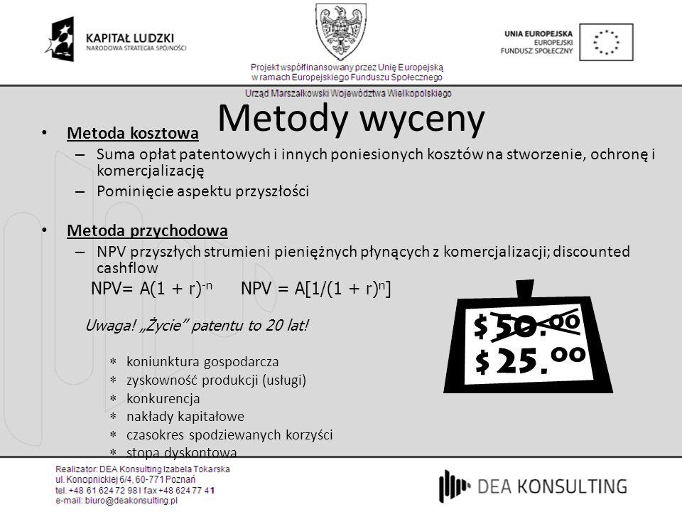 Metody wyceny Metoda kosztowa Metoda przychodowa