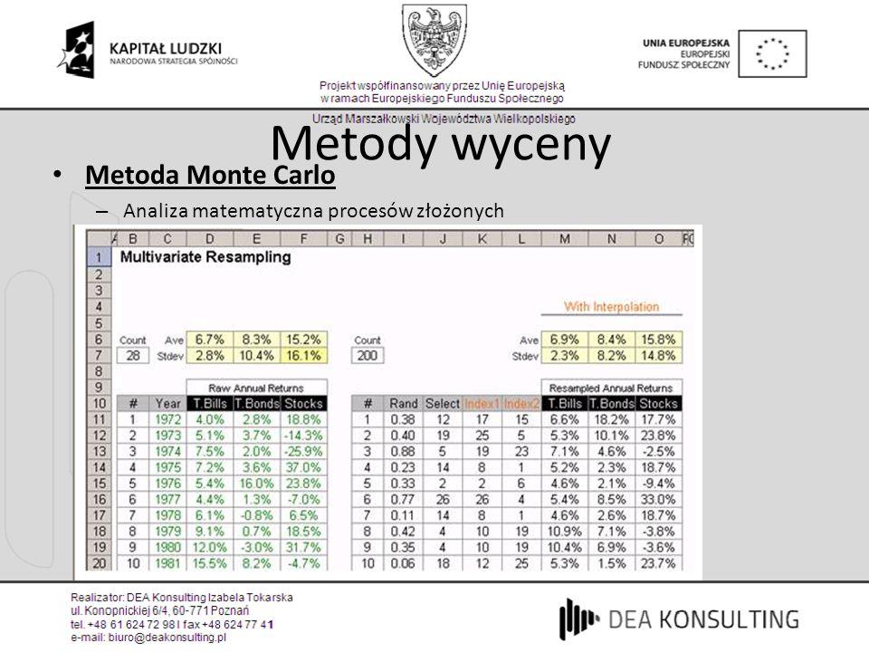 Metody wyceny Metoda Monte Carlo