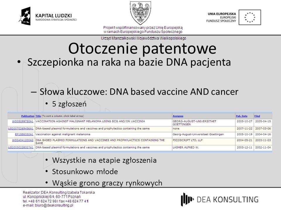 Otoczenie patentowe Szczepionka na raka na bazie DNA pacjenta