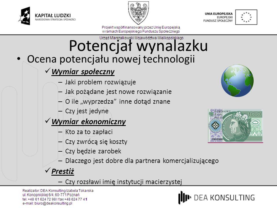 Potencjał wynalazku Ocena potencjału nowej technologii