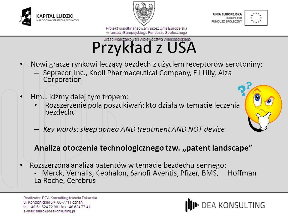 Przykład z USA Nowi gracze rynkowi leczący bezdech z użyciem receptorów serotoniny: