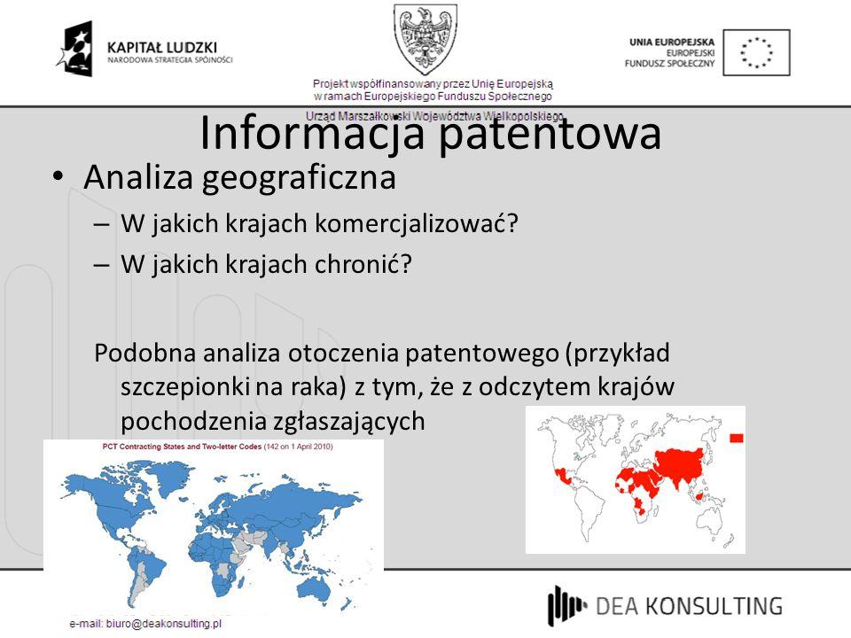 Informacja patentowa Analiza geograficzna