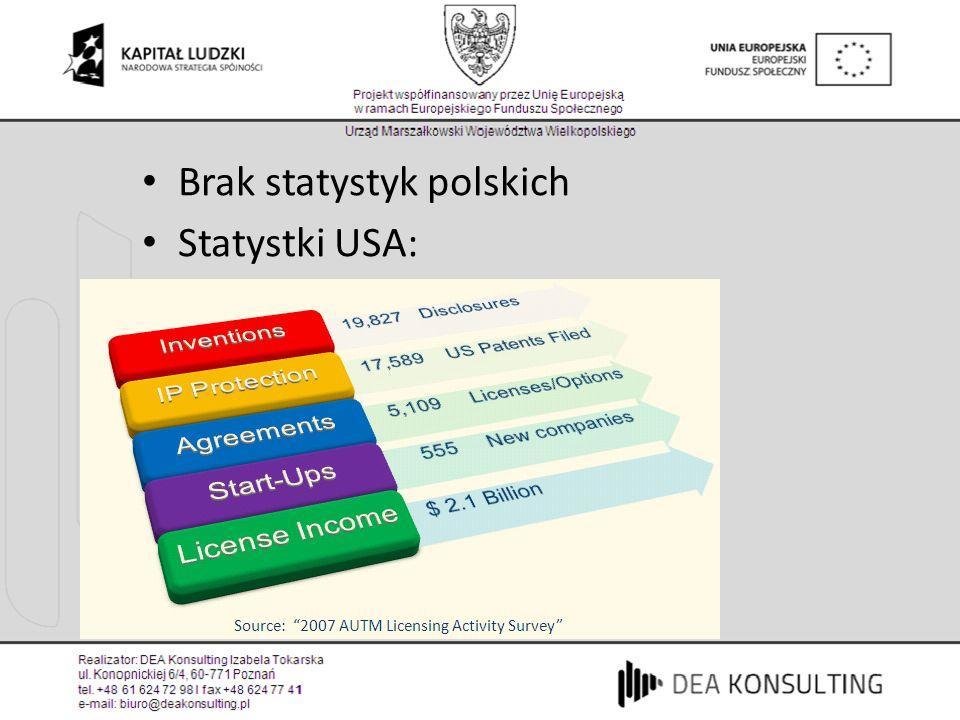 Brak statystyk polskich