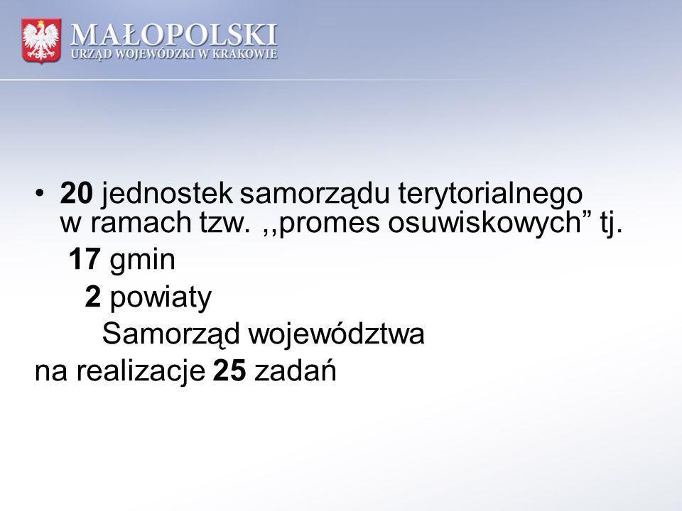 20 jednostek samorządu terytorialnego w ramach tzw