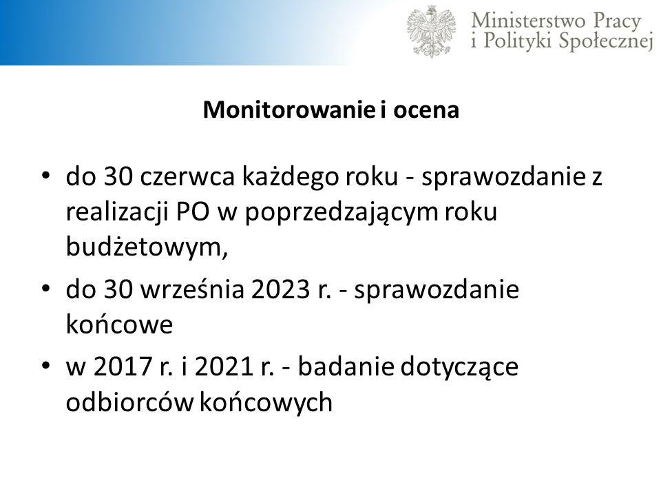 do 30 września 2023 r. - sprawozdanie końcowe
