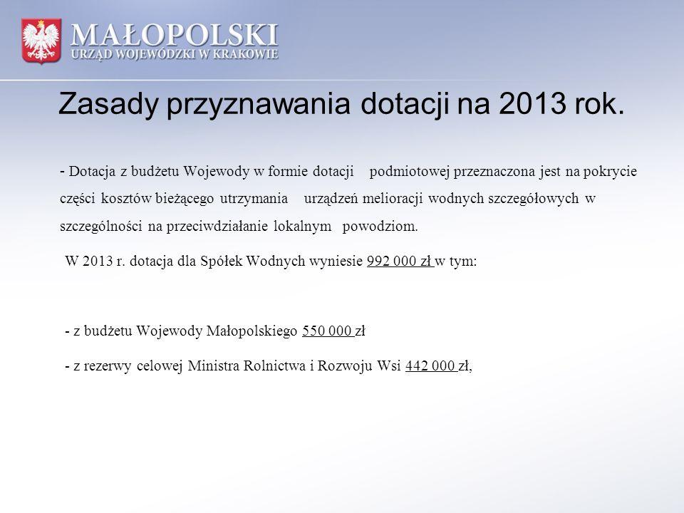 Zasady przyznawania dotacji na 2013 rok.