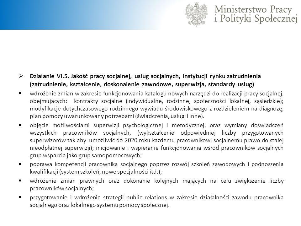 Działanie VI.5. Jakość pracy socjalnej, usług socjalnych, instytucji rynku zatrudnienia (zatrudnienie, kształcenie, doskonalenie zawodowe, superwizja, standardy usług)