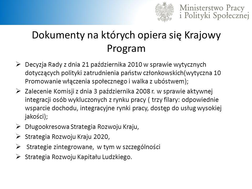 Dokumenty na których opiera się Krajowy Program