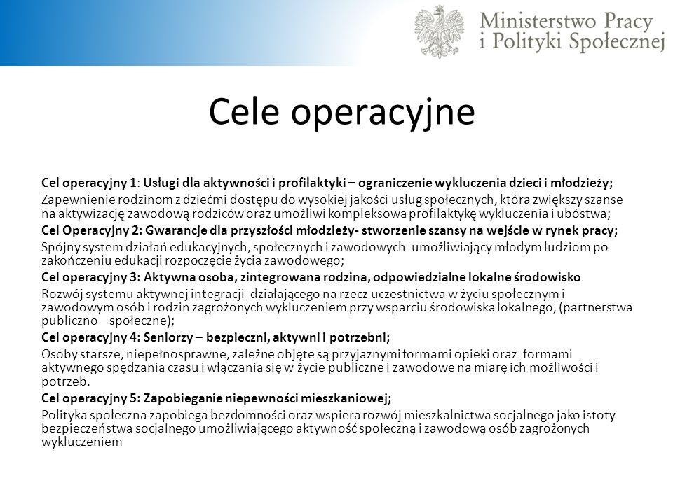 Cele operacyjne Cel operacyjny 1: Usługi dla aktywności i profilaktyki – ograniczenie wykluczenia dzieci i młodzieży;