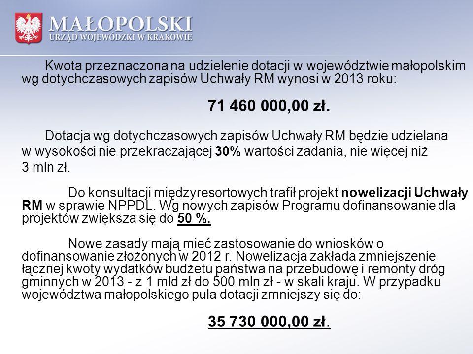 Kwota przeznaczona na udzielenie dotacji w województwie małopolskim wg dotychczasowych zapisów Uchwały RM wynosi w 2013 roku: