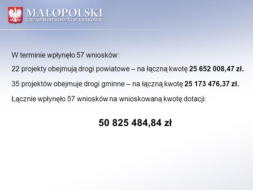 50 825 484,84 zł W terminie wpłynęło 57 wniosków: