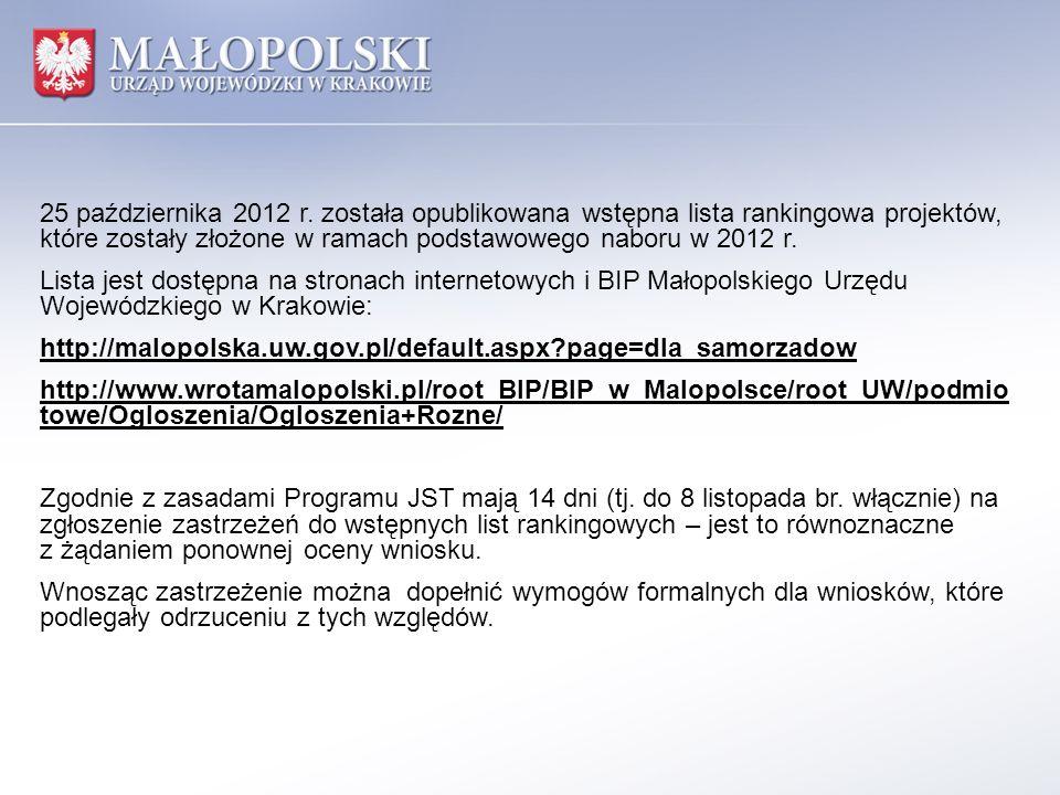 25 października 2012 r. została opublikowana wstępna lista rankingowa projektów, które zostały złożone w ramach podstawowego naboru w 2012 r.