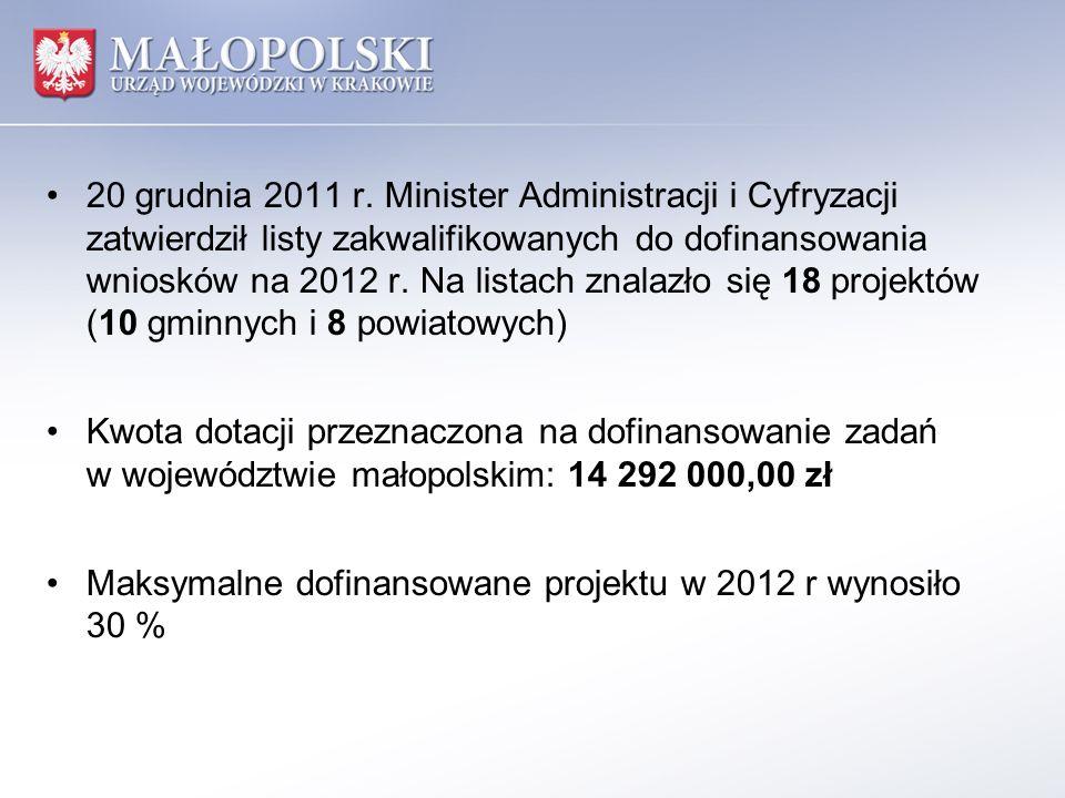 20 grudnia 2011 r. Minister Administracji i Cyfryzacji zatwierdził listy zakwalifikowanych do dofinansowania wniosków na 2012 r. Na listach znalazło się 18 projektów (10 gminnych i 8 powiatowych)
