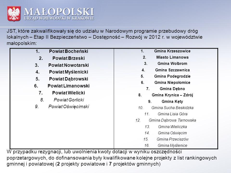 Gmina Dąbrowa Tarnowska