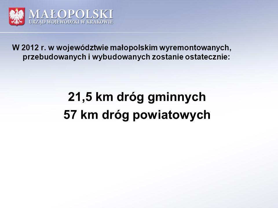 21,5 km dróg gminnych 57 km dróg powiatowych