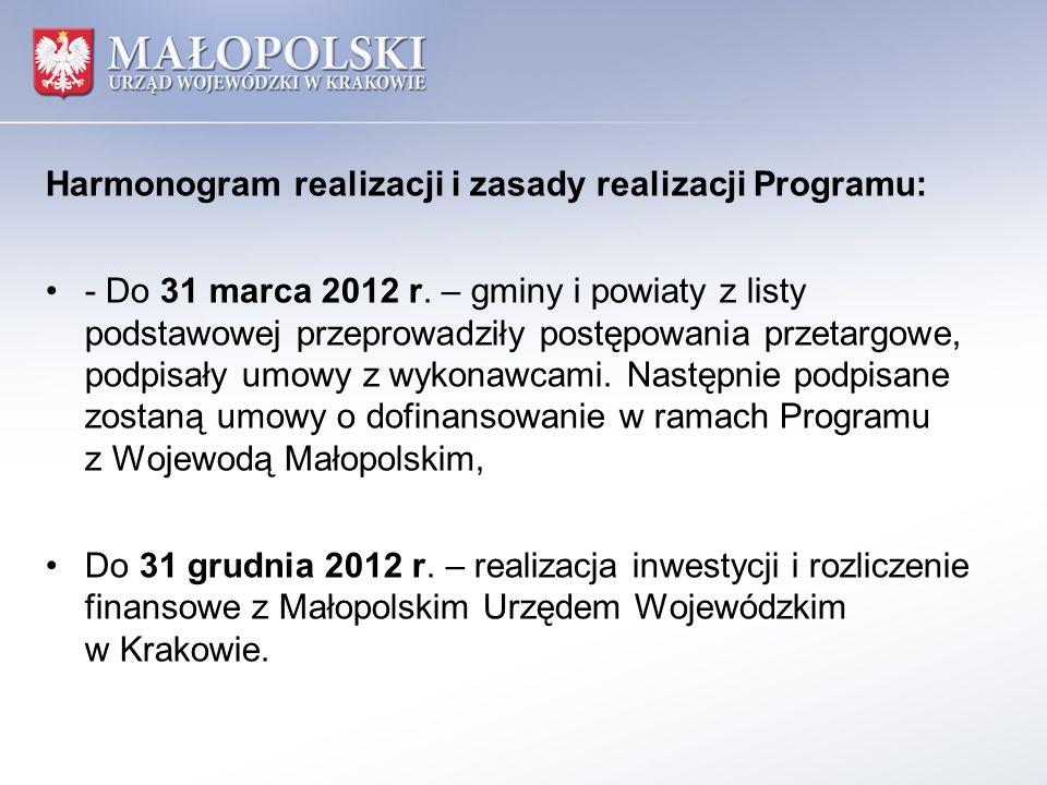 Harmonogram realizacji i zasady realizacji Programu: