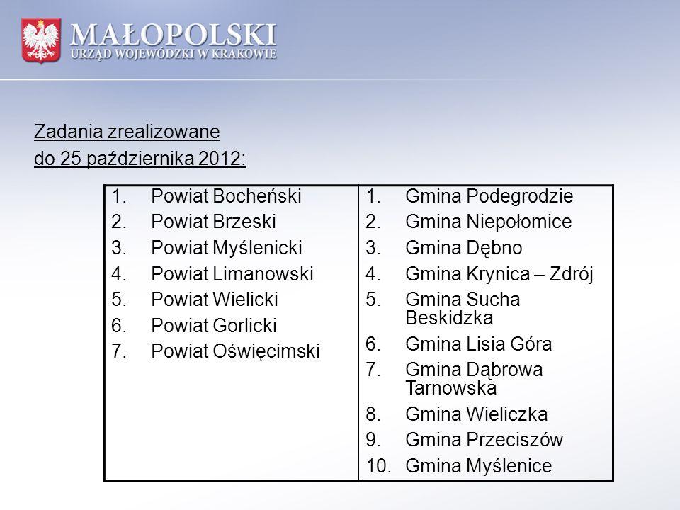 Zadania zrealizowane do 25 października 2012: Powiat Bocheński. Powiat Brzeski. Powiat Myślenicki.