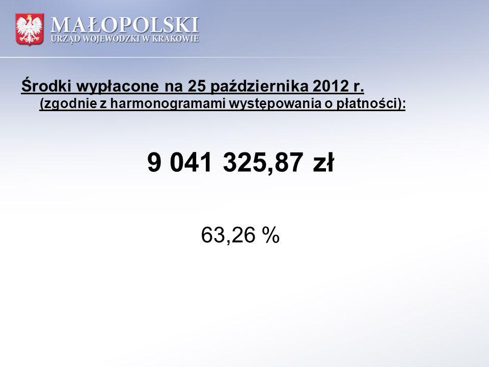 Środki wypłacone na 25 października 2012 r
