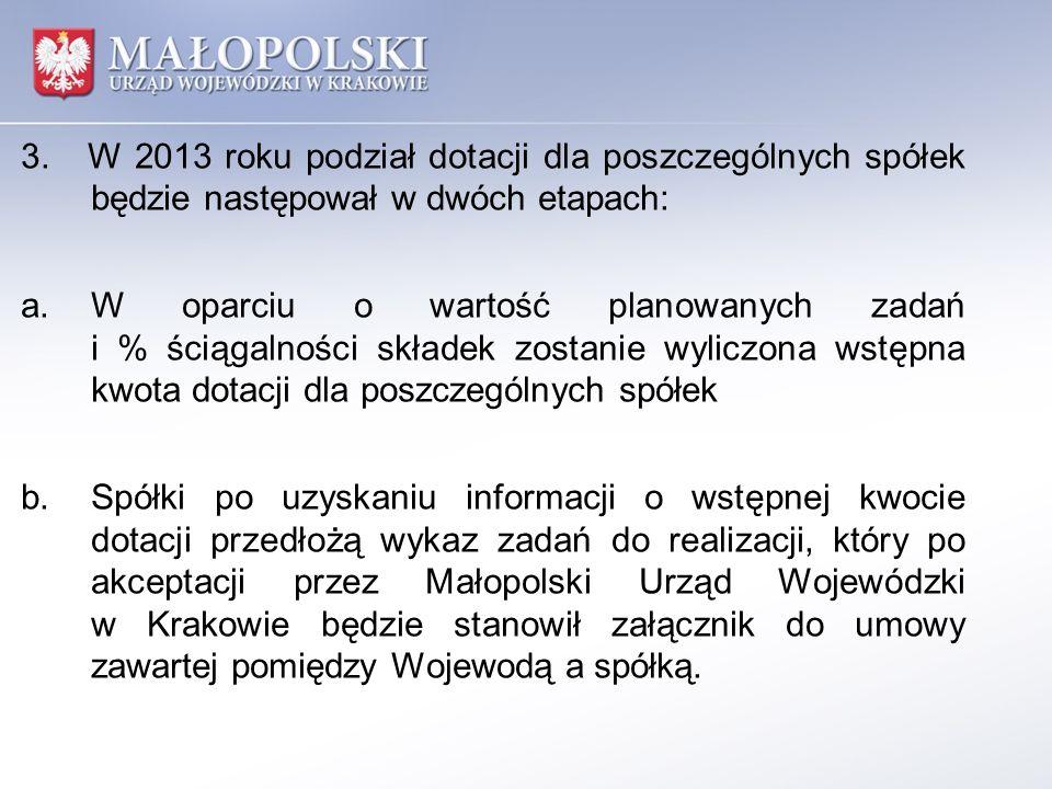 3. W 2013 roku podział dotacji dla poszczególnych spółek będzie następował w dwóch etapach: