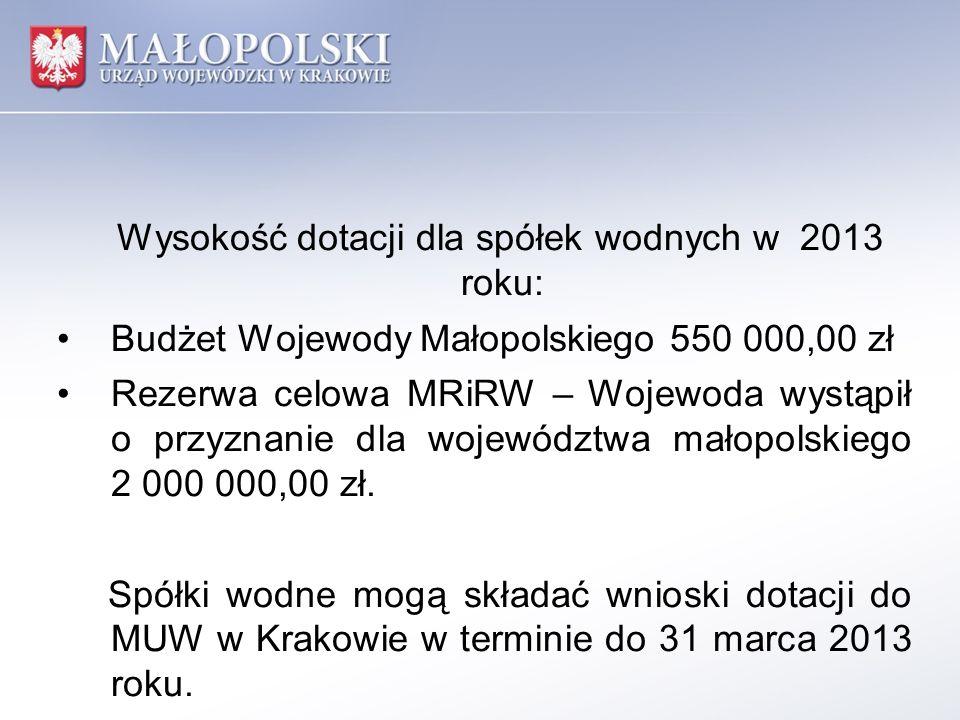Wysokość dotacji dla spółek wodnych w 2013 roku: