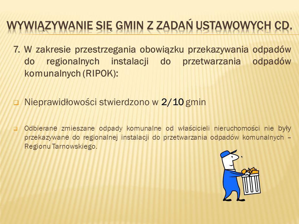 Wywiązywanie się gmin z zadań ustawowych CD.