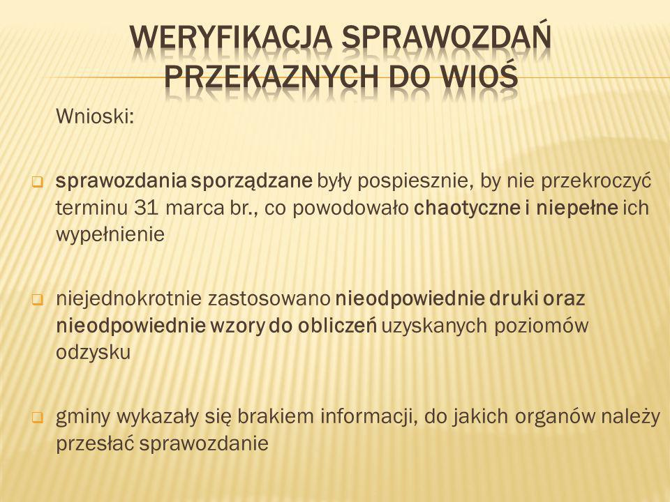 WERyfikacja Sprawozdań przekaznych do WIOŚ