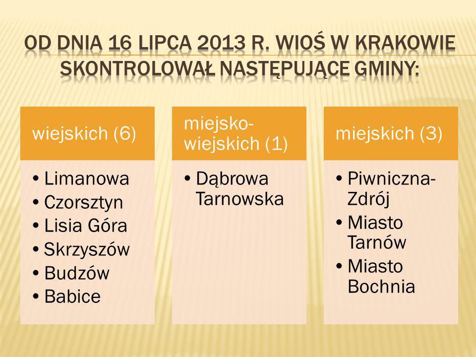 Od dnia 16 lipca 2013 r. WIOŚ w Krakowie Skontrolował następujące gminy: