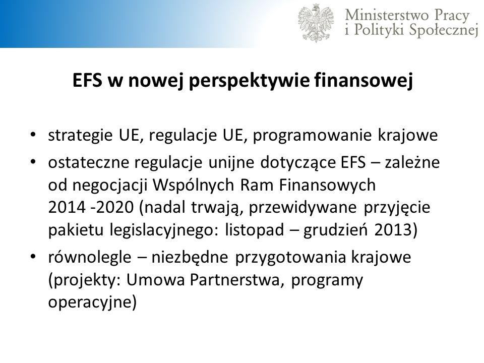 EFS w nowej perspektywie finansowej