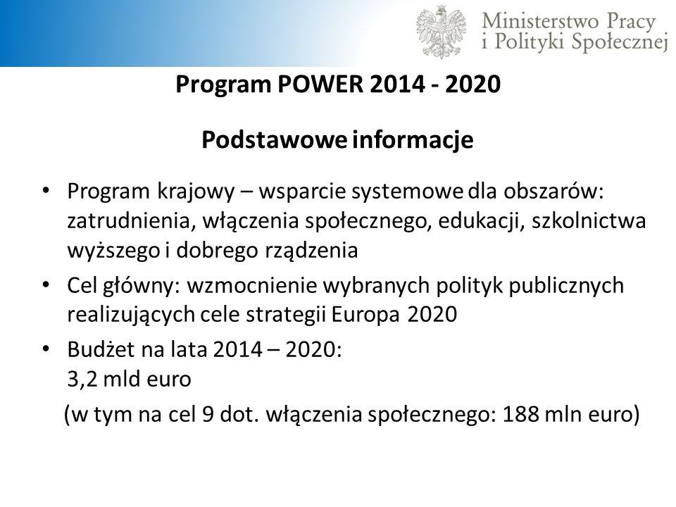 Program POWER 2014 - 2020 Podstawowe informacje