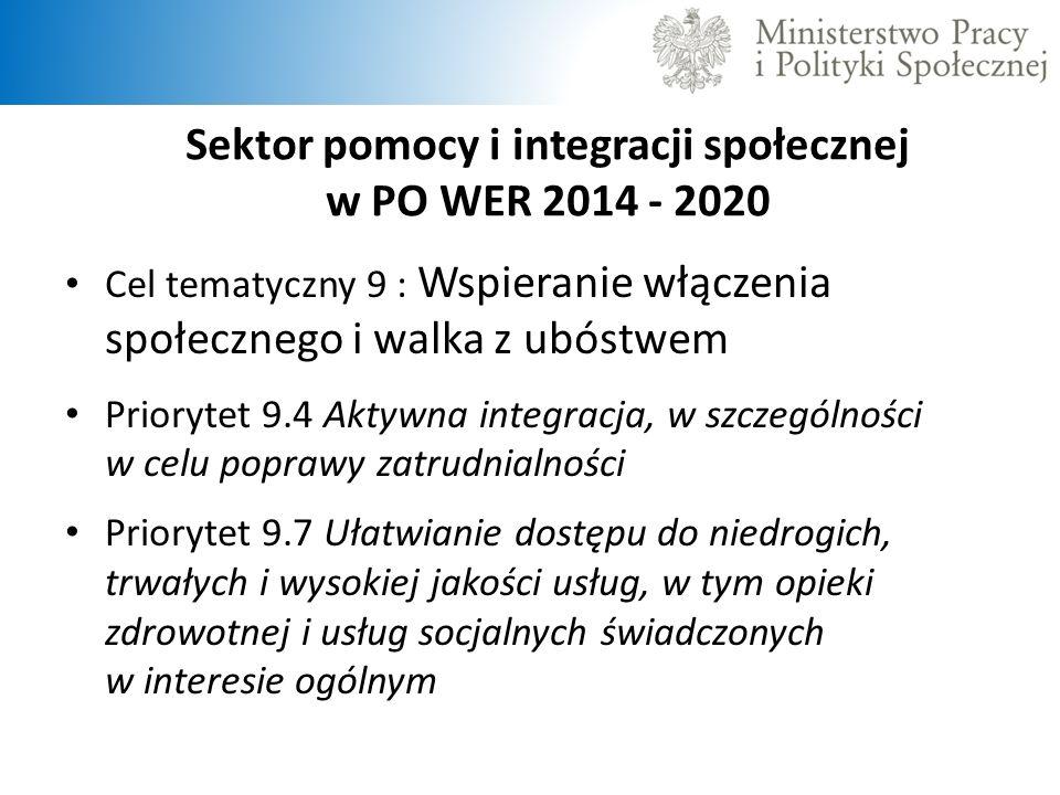 Sektor pomocy i integracji społecznej w PO WER 2014 - 2020